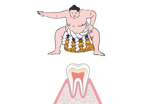 寝ている間の歯への負担は100kg!?